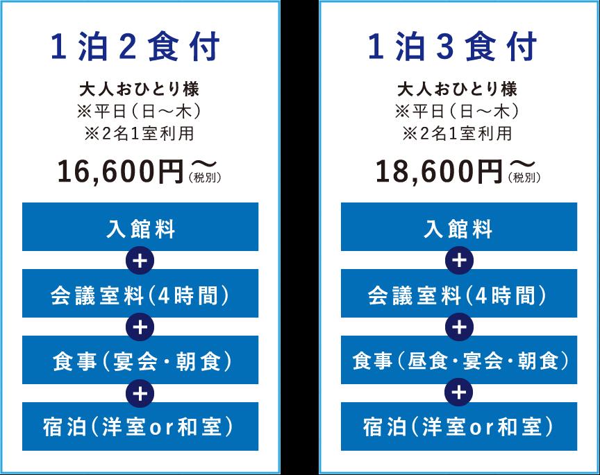 宿泊プラン料金表