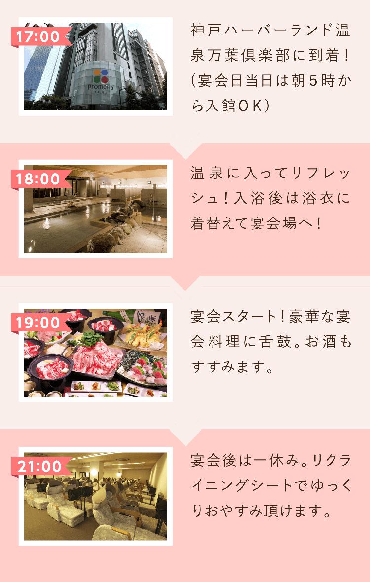 宴会モデルコース詳細