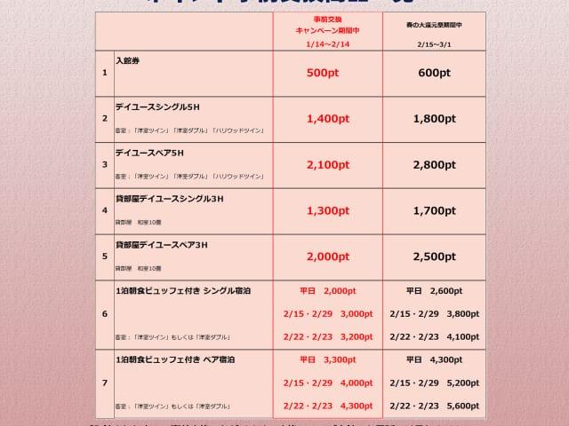 春の大還元祭事前交換キャンペーン1/14~2/14