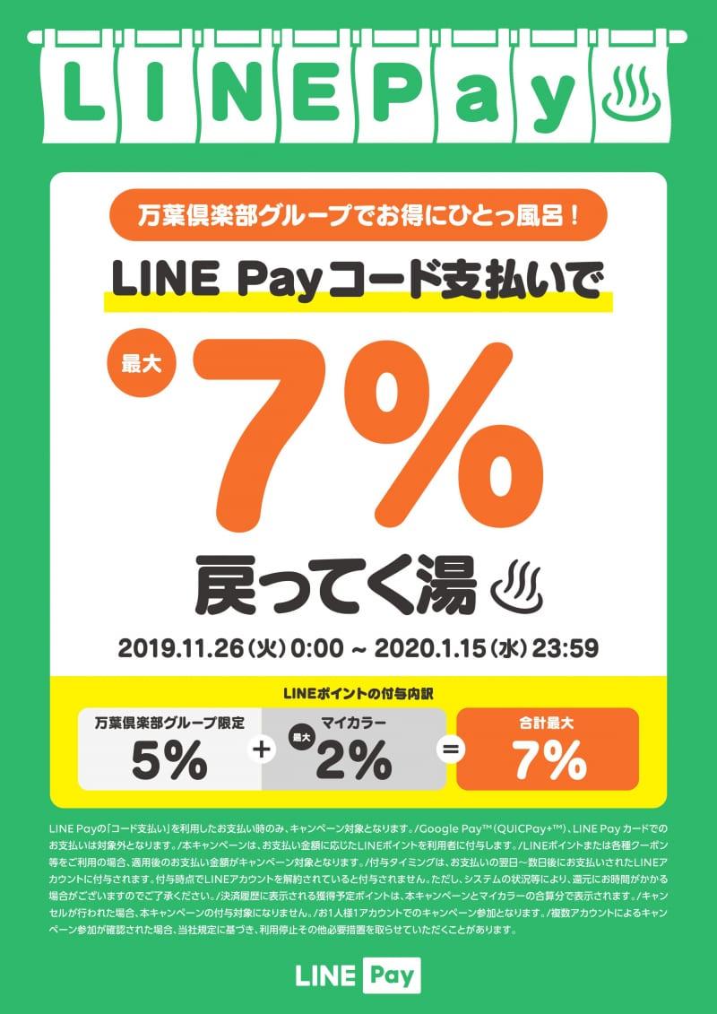 LINEPay7%還元
